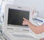Cardiographs